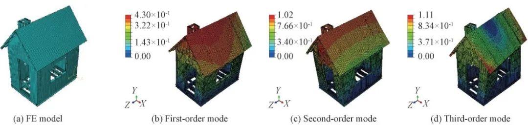冷弯薄壁型钢房屋研究的咋样了?_23