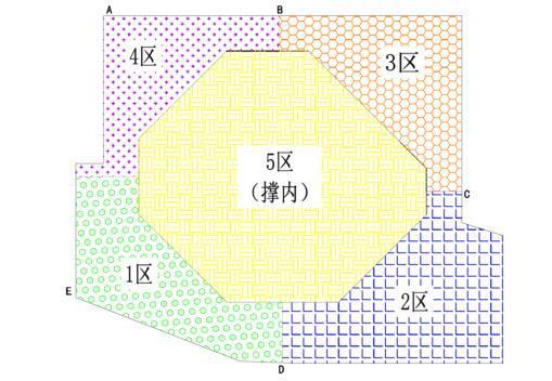 土方施工平面分区图