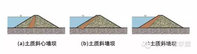土石坝与支墩坝原理_2