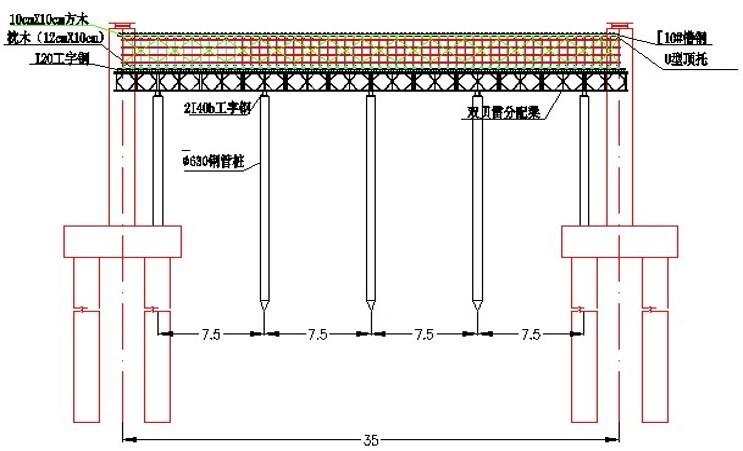 桥梁临时施工结构的设计与计算方法