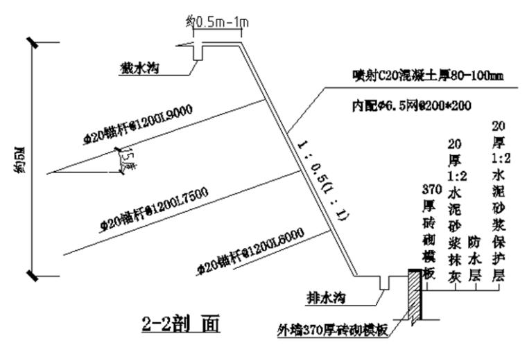 地下室深基坑专项施工方案