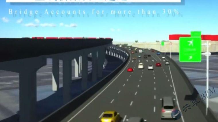 高速公路扩容项目初步设计BIM技术应用_2