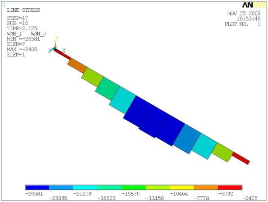 [长沙]隧道仰拱栈桥设计及结构强度检算