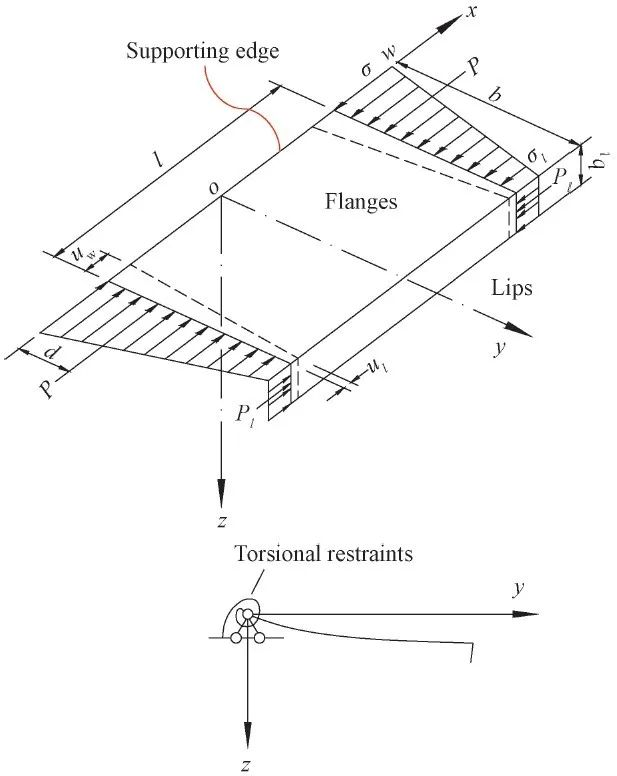 冷弯薄壁型钢房屋研究的咋样了?_3