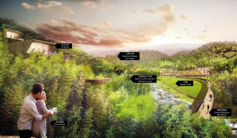 生态山庄效果图