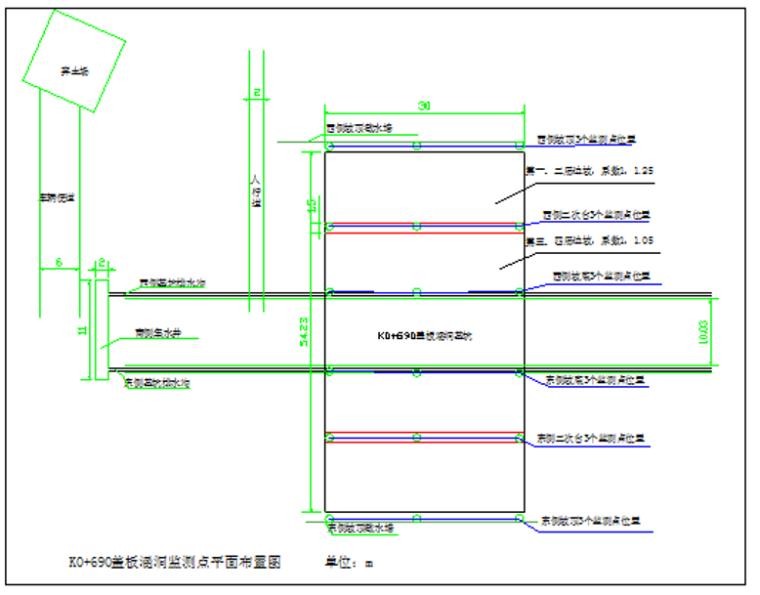盖板涵洞深基坑专项施工方案(2018)