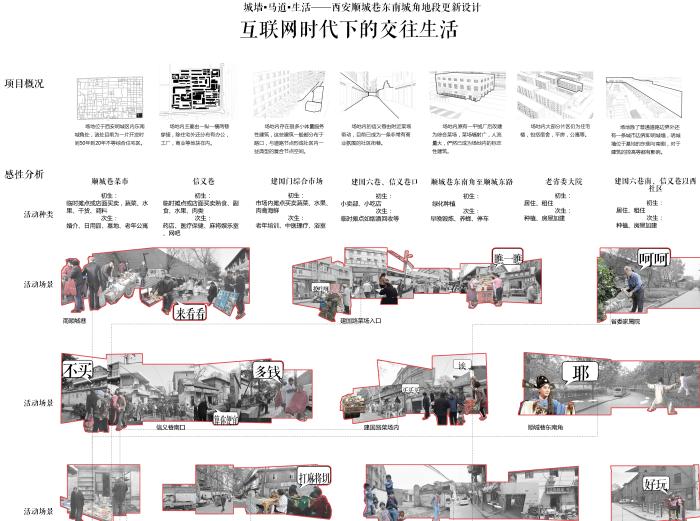 11张城乡规划设计排版PSD