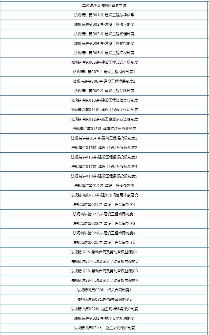 价值¥4999《筑龙二建课程》今日限免3节~