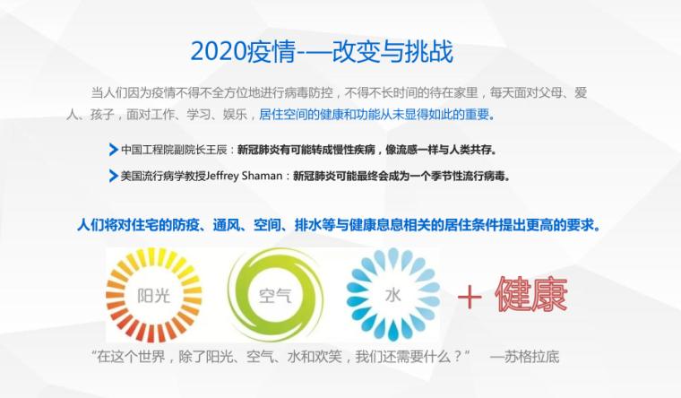 2020年3月当代BIO亲生命健康住宅标准-77P