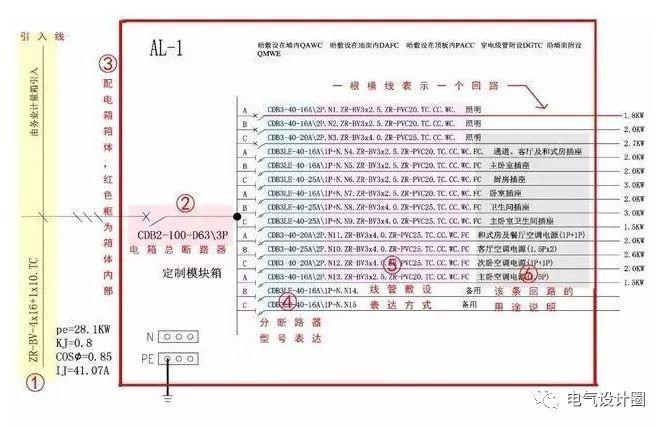 电气设计图纸中AL、AW、HAL等各种符号