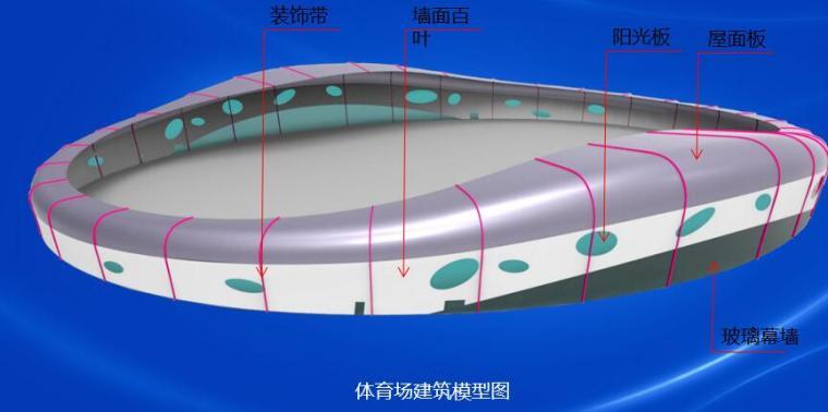 体育场建筑模型图