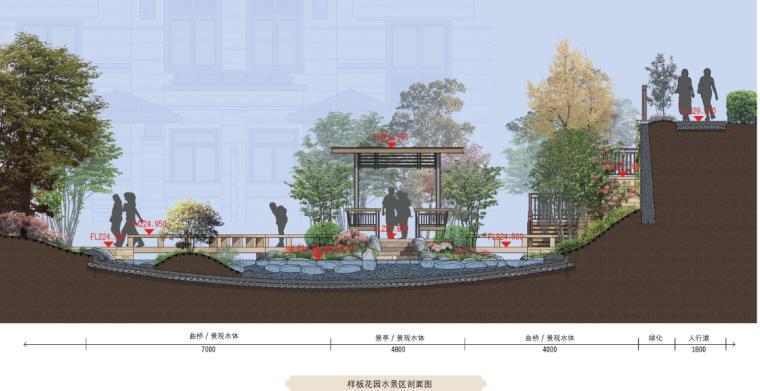 样板花园水景剖面图