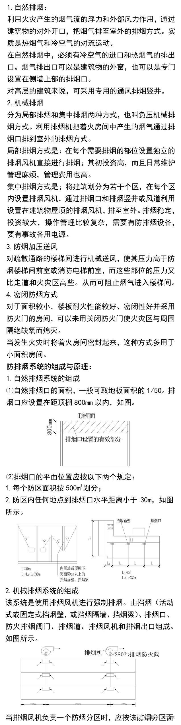 防火分隔设施基础知识汇总_7