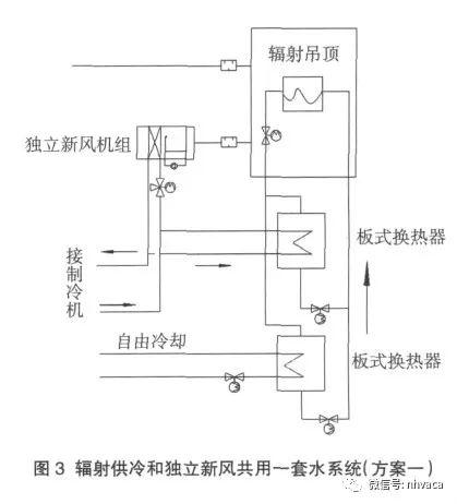 辐射供冷系统简析_3