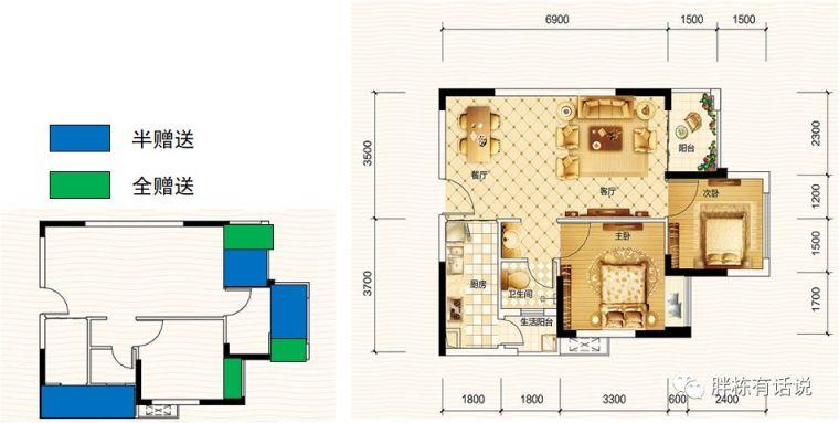 房地产产品不溢价,能算合格的项目?