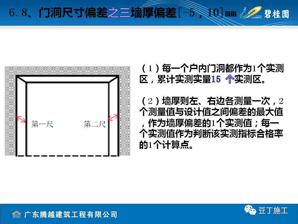 碧桂园项目抹灰工程施工技术交底_45