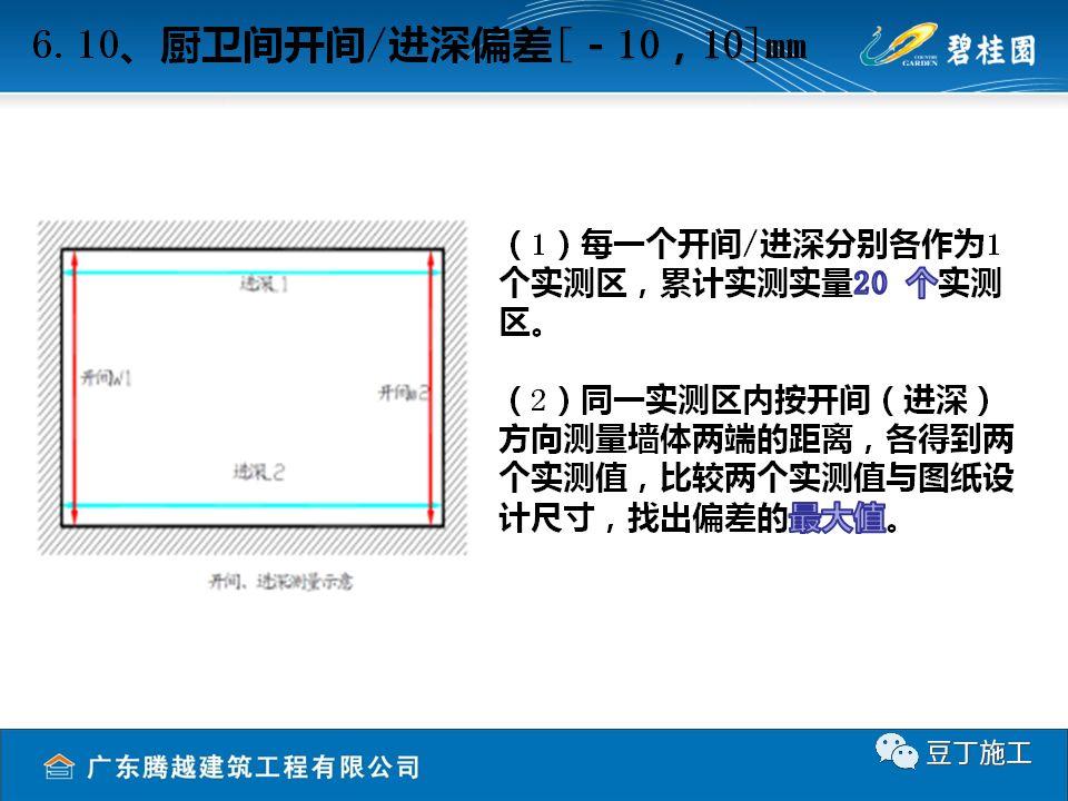 碧桂园项目抹灰工程施工技术交底_47