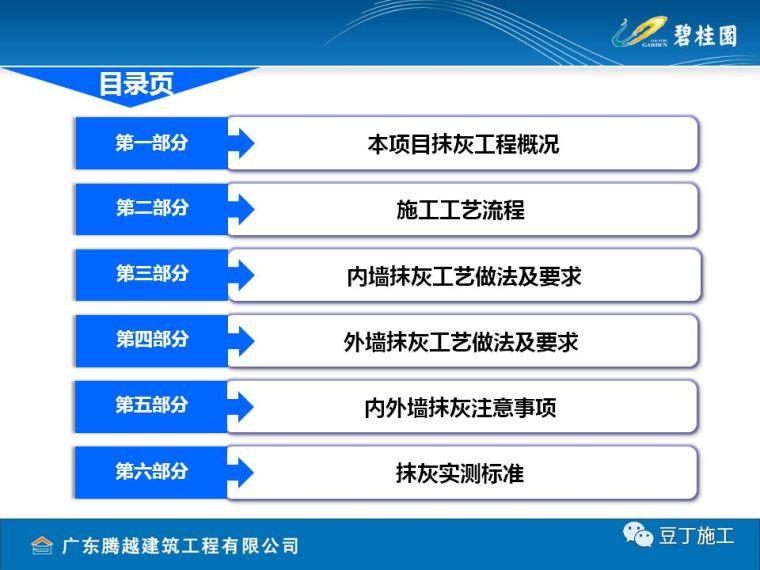 碧桂园项目抹灰工程施工技术交底_2