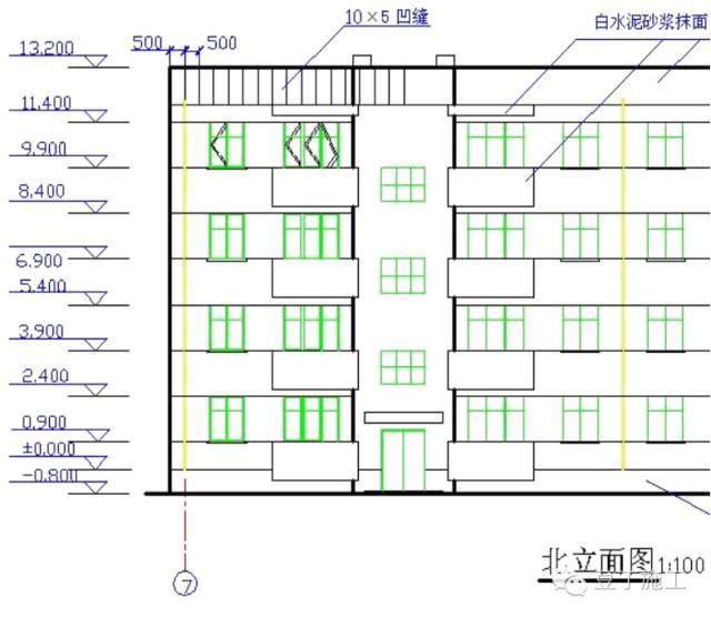 平面图、立面图、剖面图包含的图纸信息_9