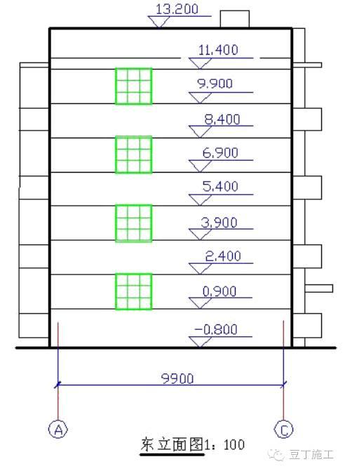 平面图、立面图、剖面图包含的图纸信息_8