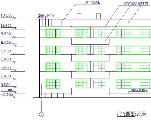 平面图、立面图、剖面图包含的图纸信息_7
