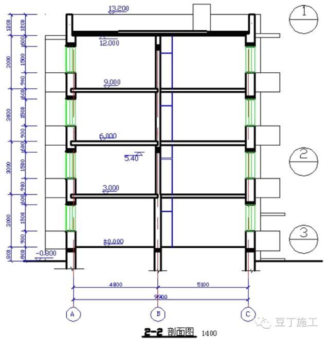 平面图、立面图、剖面图包含的图纸信息_13