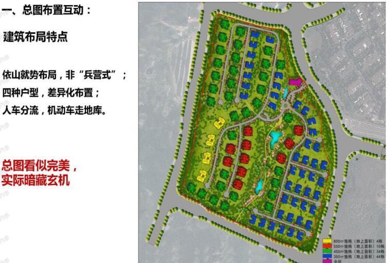 [重庆]龙湖天钜住宅景观方案设计
