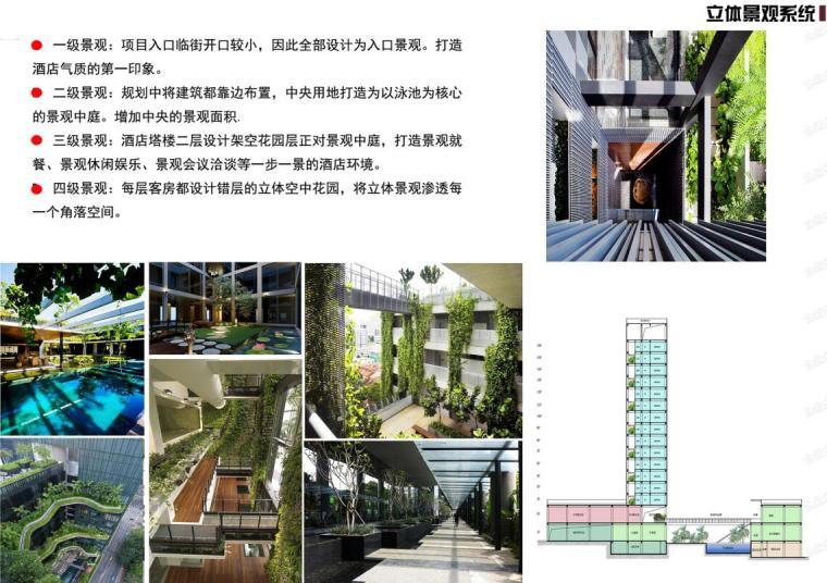 立体景观系统