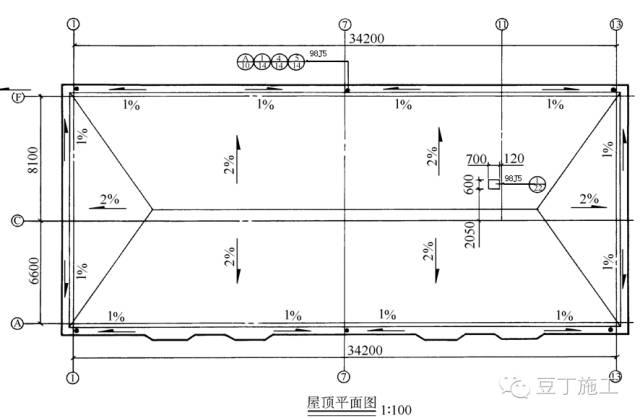 平面图、立面图、剖面图包含的图纸信息_5