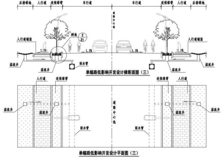 海绵城市公司级标准图集