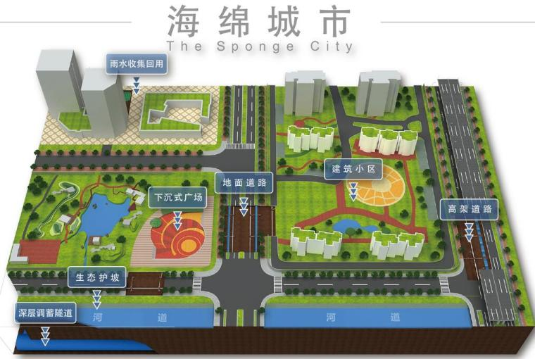 海绵城市建设合集一键下载含动画+课件+标准