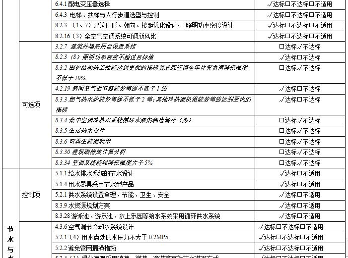 节能(绿色建筑)施工图设计达标判断表(公共建筑)