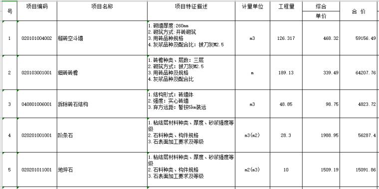 分部分项工程和单价措施项目清单