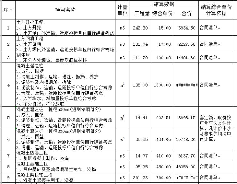 抹灰实测实量记录表格资料下载-工程量全套自动计算表格及实例