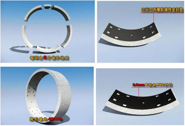提高内衬PVC板管片外观质量合格率