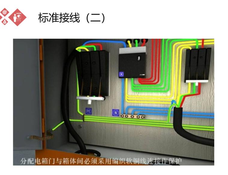 施工现场临时用电安全隐患检查汇总