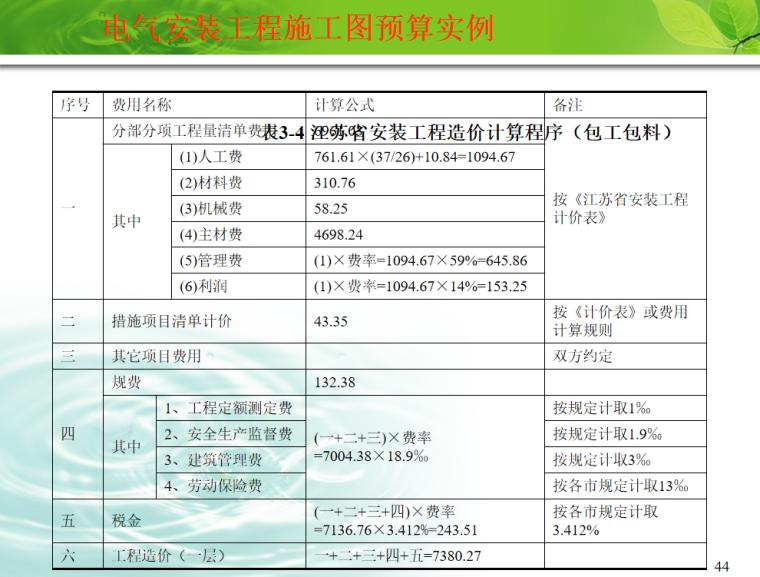 电气设备安装工程施工图预算编制