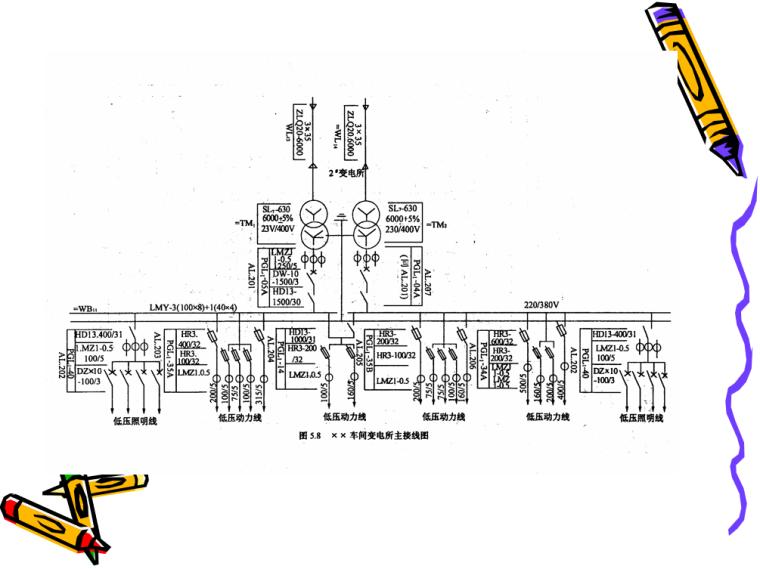 变电所设备安装工程施工图预算编制实例