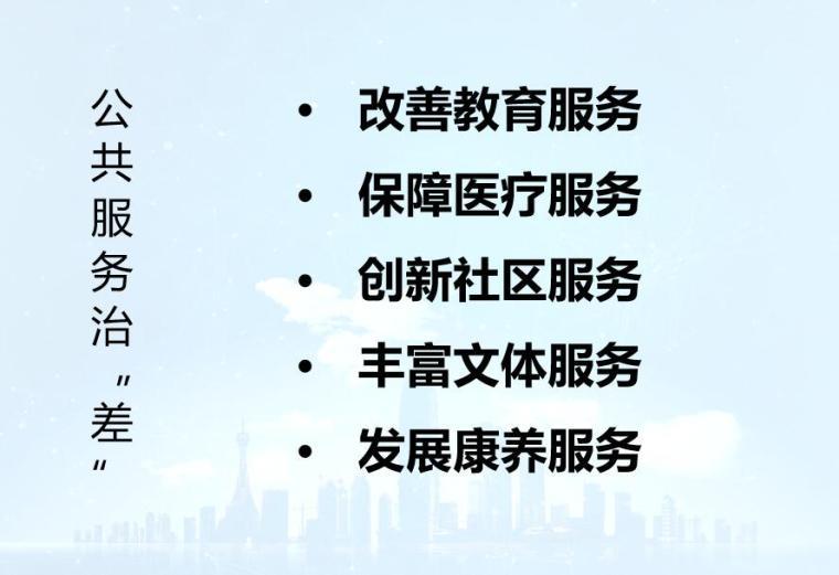 顺应时代要求促进城市高品质发展 (5)
