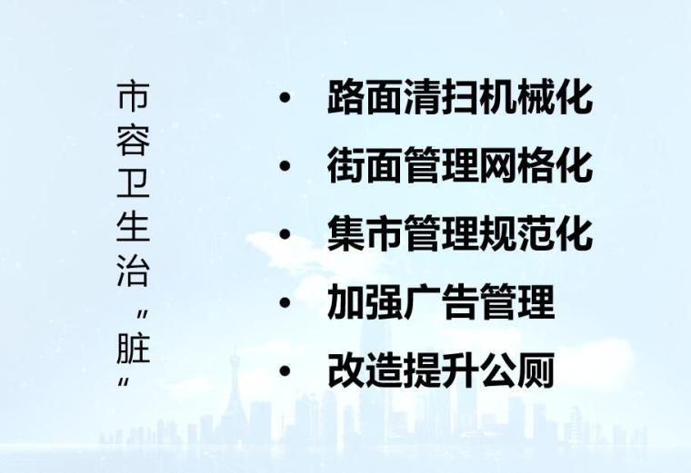顺应时代要求促进城市高品质发展 (4)
