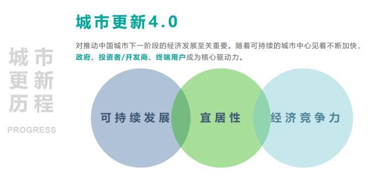 绿色建筑与老旧住区改造案例及思考 (2)