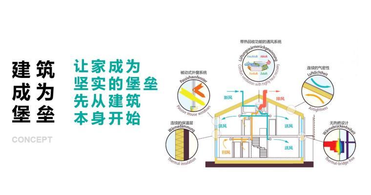 绿色建筑与老旧住区改造案例及思考 (5)