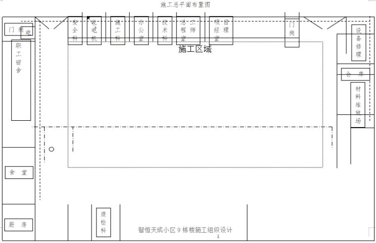 33施工总平面布置图