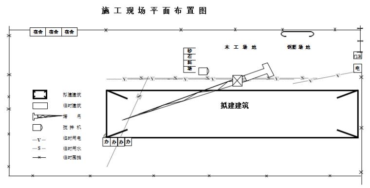 32施 工 现 场 平 面 布 置 图