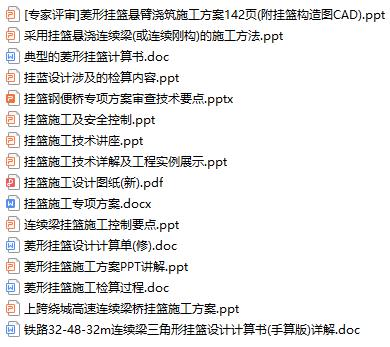 15篇挂篮施工讲义/方案/设计计算书合集