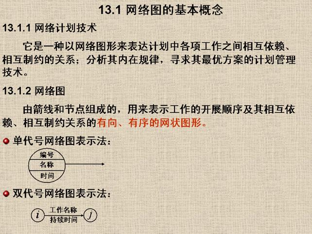 2019年单代号双代号网络计划图培训讲义PPT