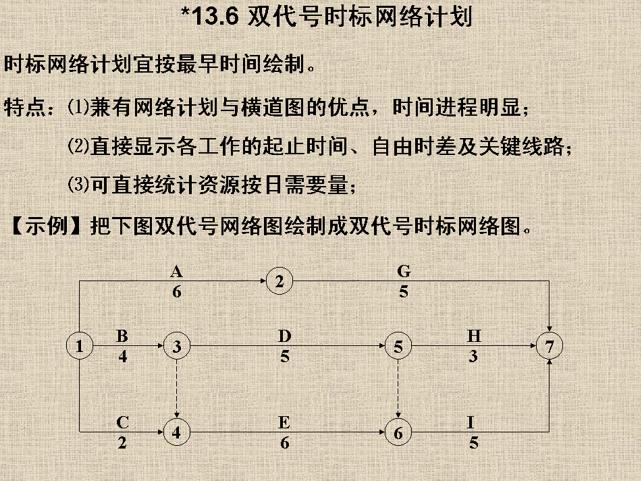 24双代号网络时标计划