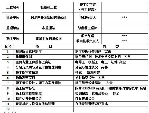 预应力管桩内业表格填写范例(整套)