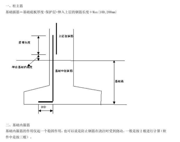 14套钢筋工程量计算资料合集-基础层