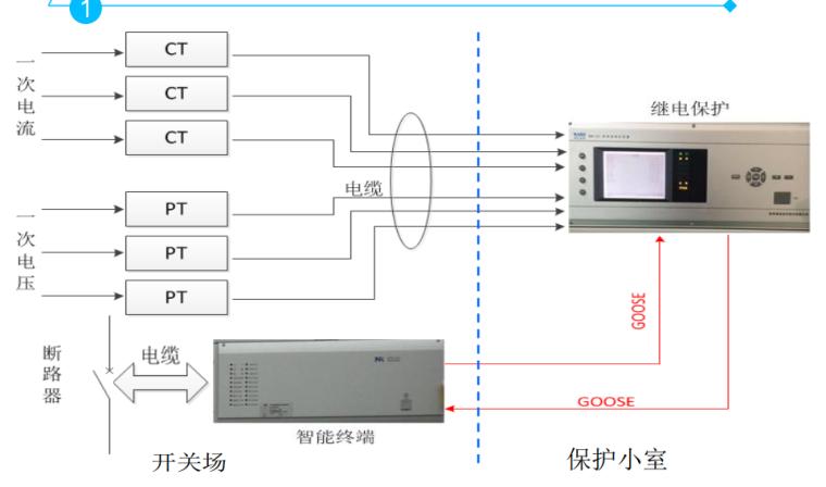 [QC成果]提高继电保护系统调试正确率
